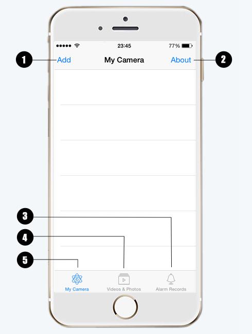 The babelens app