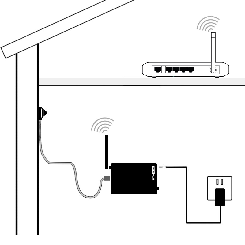 TT520PW wifi placement