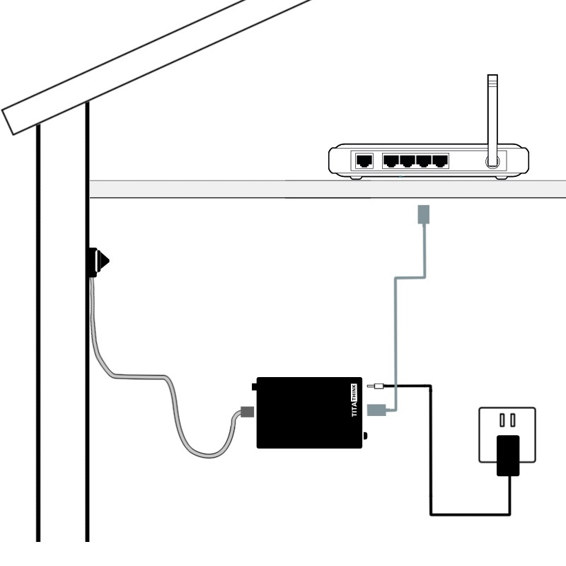 TT522PW placement with Ethernet cable